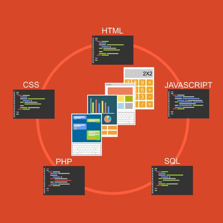 Framework Programmiergerüst
